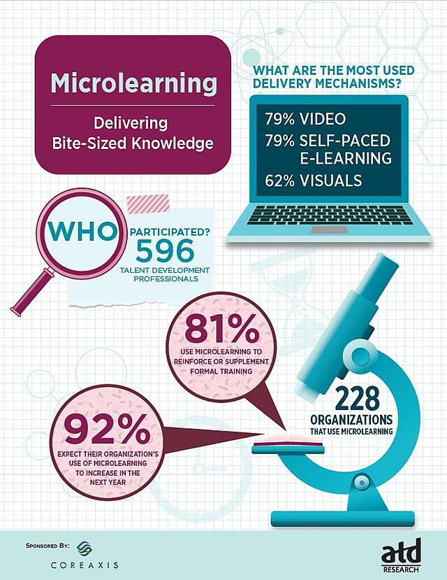 Microlearning Infographic.jpg