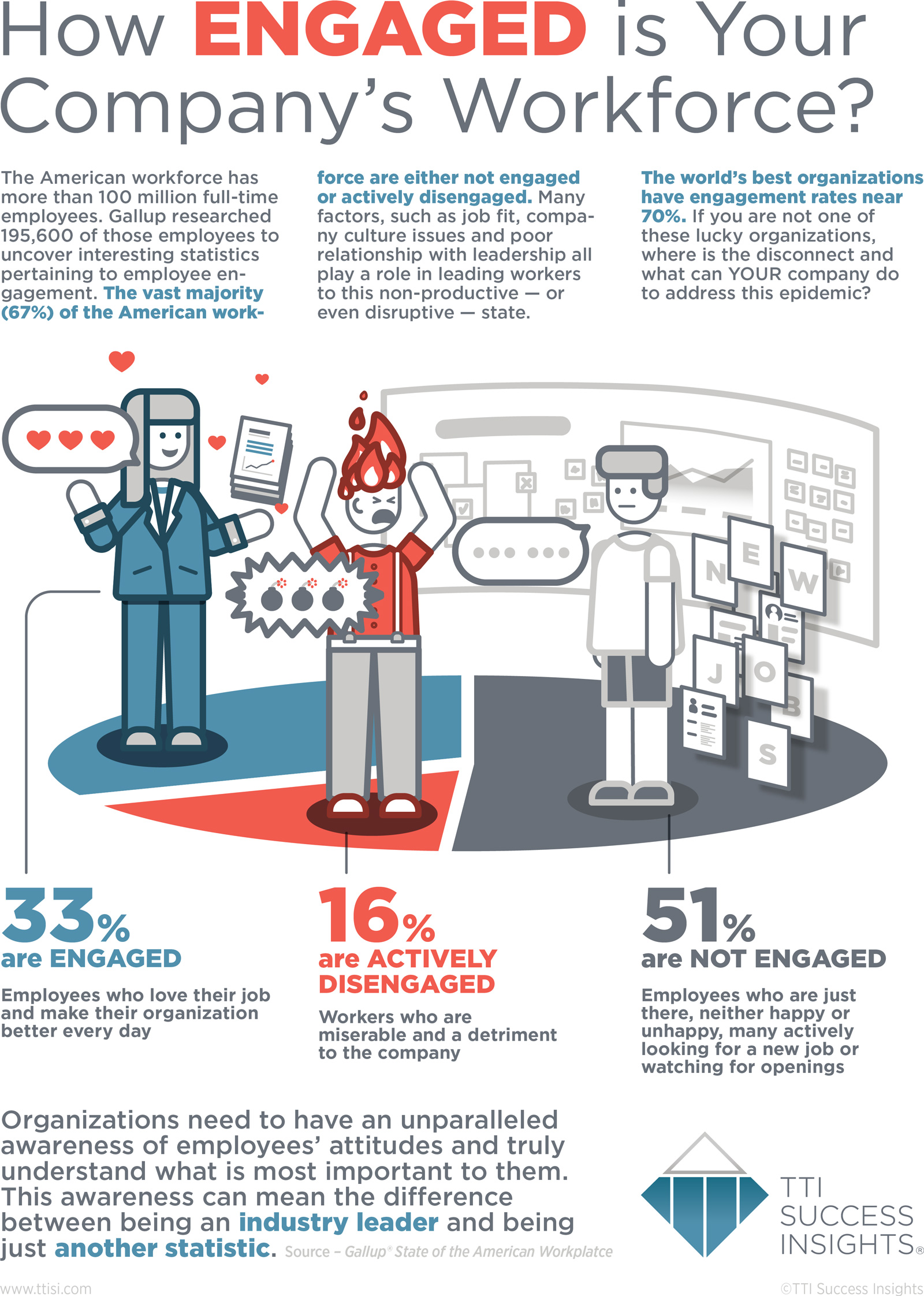 How-ENGAGED-is-Your-Company-Workforce-infographic
