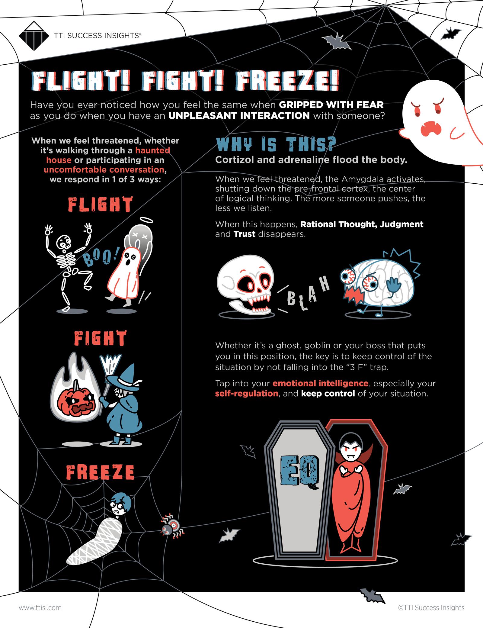 infographic_oct_2019_flight_fight_freeze
