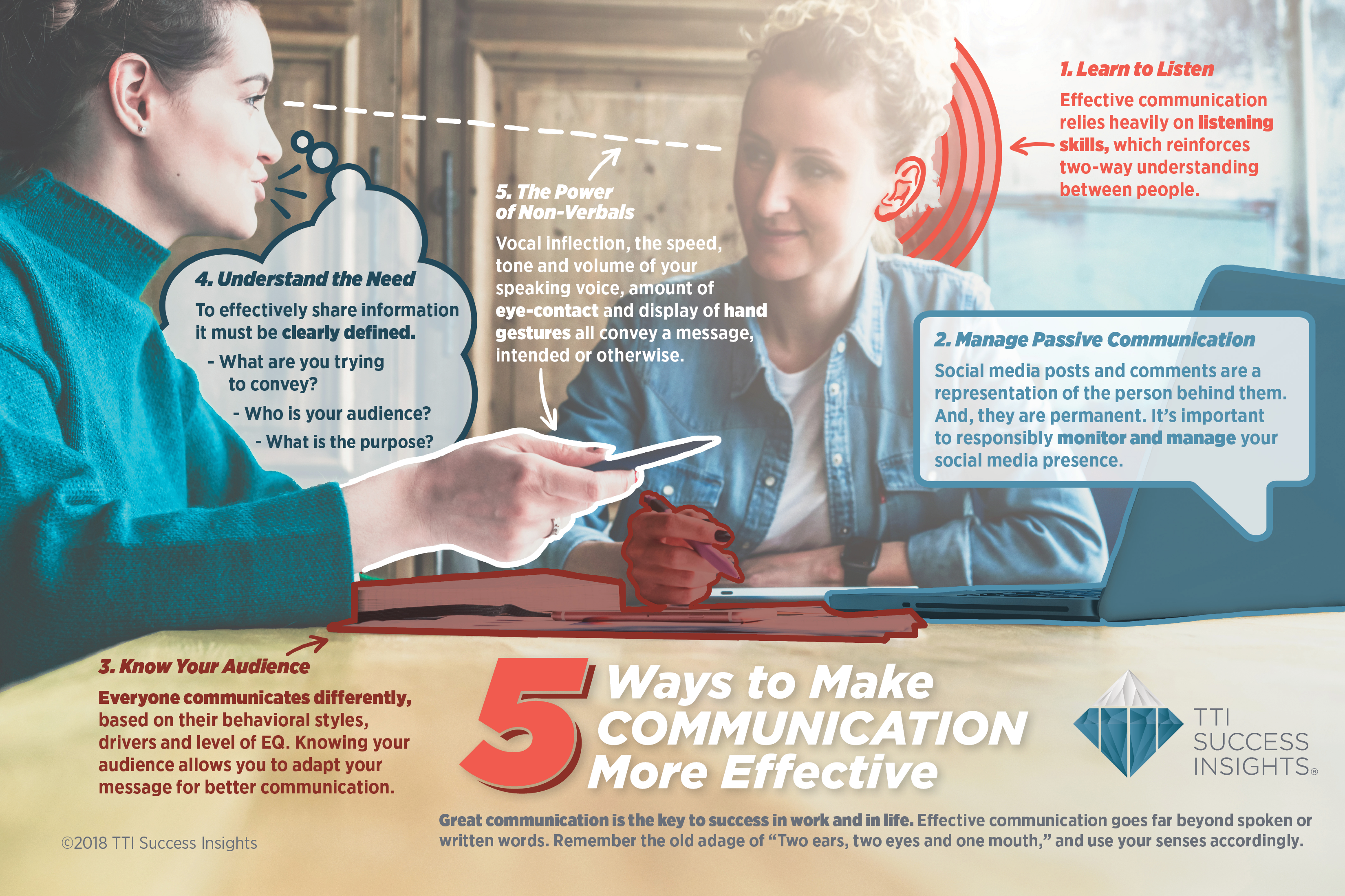 5 Ways to Make Communication More Effective